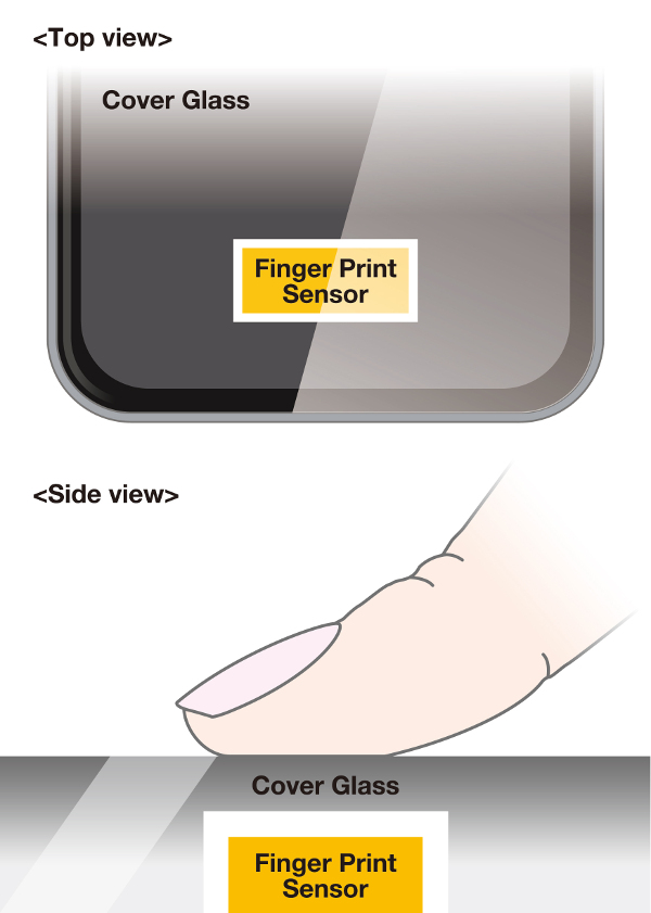 fingerprint glass