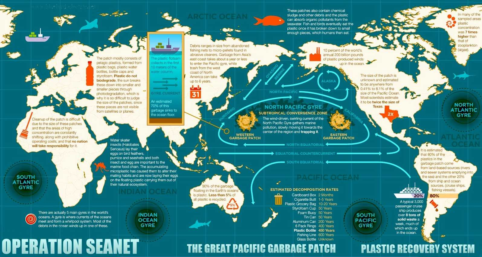 plastic oceans great pacific garbage patch world map